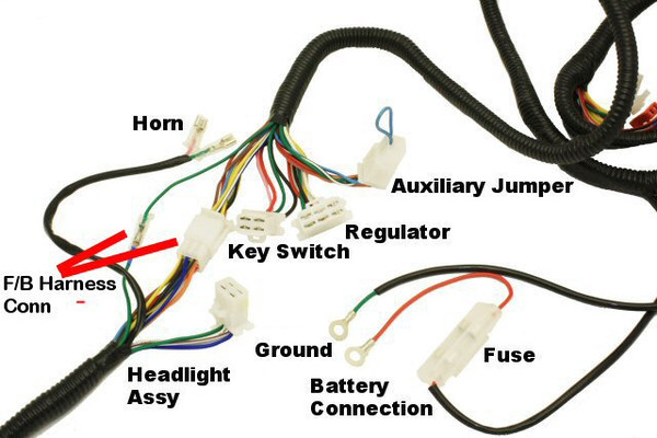 Complete GY6 Wire Harness - Electrical - Street Scooters -  PartsForScooters.com Store | Gy6 Scooter Front Wiring Harness Diagram |  | Parts For Scooters